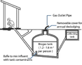 Biogas chamber.png