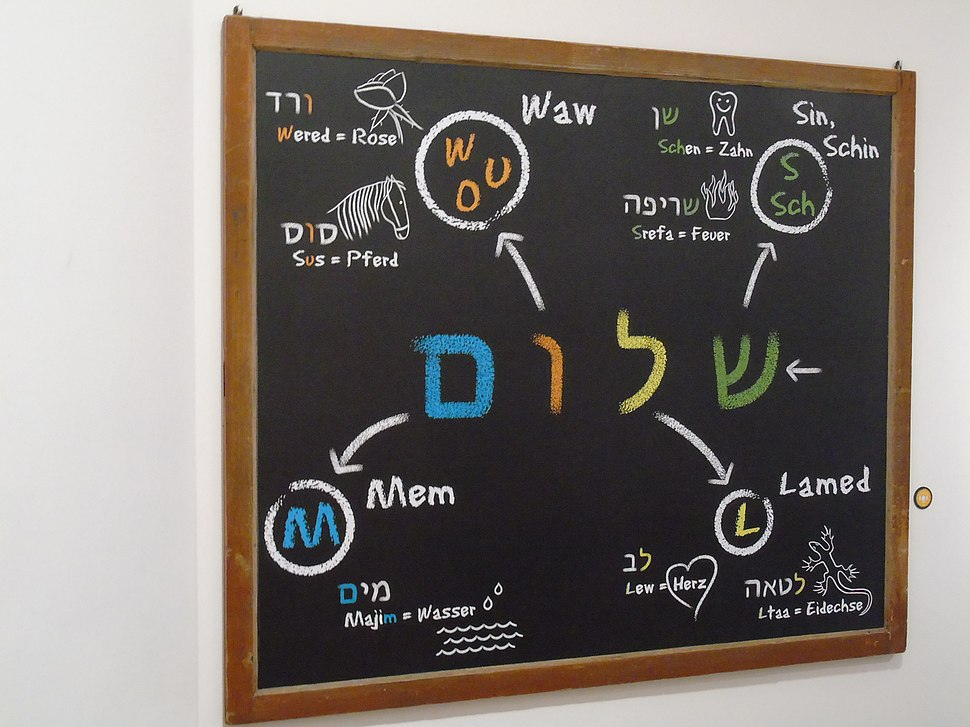 Blackboard with Hebrew letters