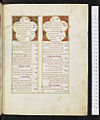 Bodleian Library MS Kennicott 2 Hebrew Bible 9v.jpg