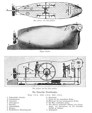 Brandtaucher - Sketch of the Brandtaucher (from an 1896 book)