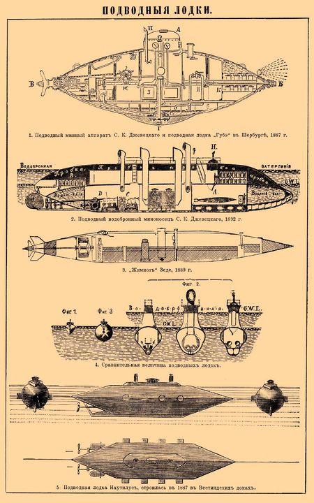 """1. Подводный минный аппарат С. К. Джевецкого и подводная лодка  """"Губэ """" в Шербурге, 1887 г. 2..."""