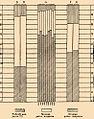 Brockhaus and Efron Jewish Encyclopedia e2 241-0.jpg