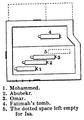 Burton Tomb Hierarchy.PNG