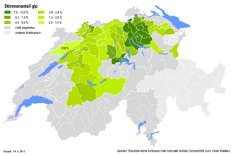 Green Liberal Party of Switzerland - Percentages of the green liberal party at district level in 2011.