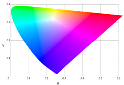 "MacAdam's ""uniform chromaticity scale"" diagram; a simplification of Judd's UCS."