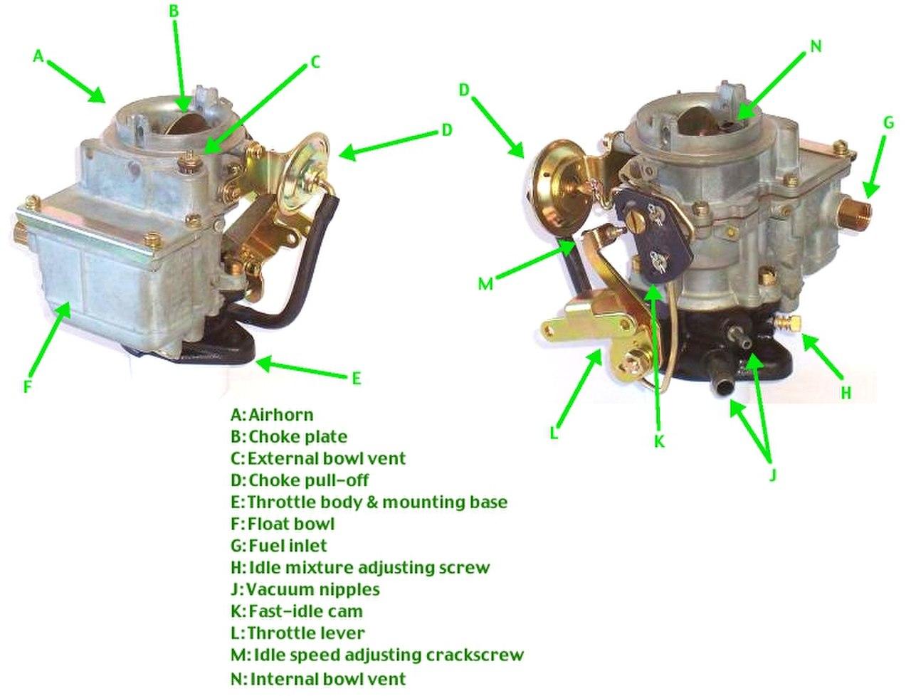 Single barrel stromberg carburettor