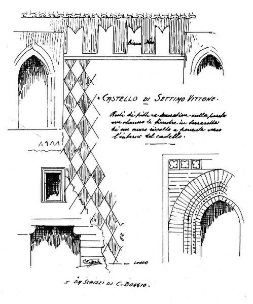 File:Castello di settimo vittone resti di pittura decorativa da schizzo C Boggio fig 66 Nigra.jpg