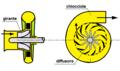 Centrifugal compressor.png