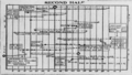 Chart of second half plays from the 1919 Pitt versus W. & J. football game.png