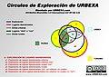 Circulos de exploración de URBEXA.jpg