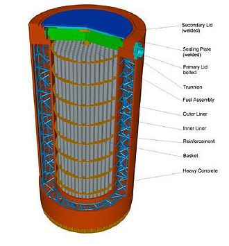 Dry cask storage - Multipurpose Constor Storage, Transport, and Disposal Cask