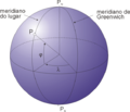 Coordenadas geograficas esfera.png