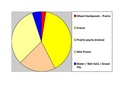 Cottonwood Co Pie Chart No Text Version.pdf