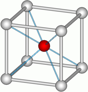 Cubic crystal system - A caesium chloride unit cell. The two colors of spheres represent the two types of atoms.