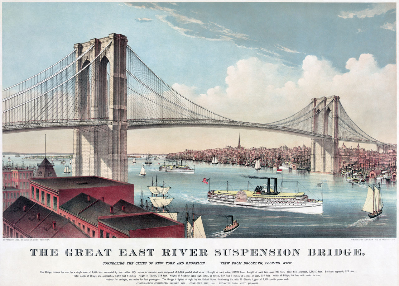 Brooklyn Bridge by Currier and Ives