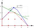 Cutting plane algorithm.png