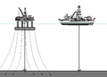 Deepwater drilling systems 2.png