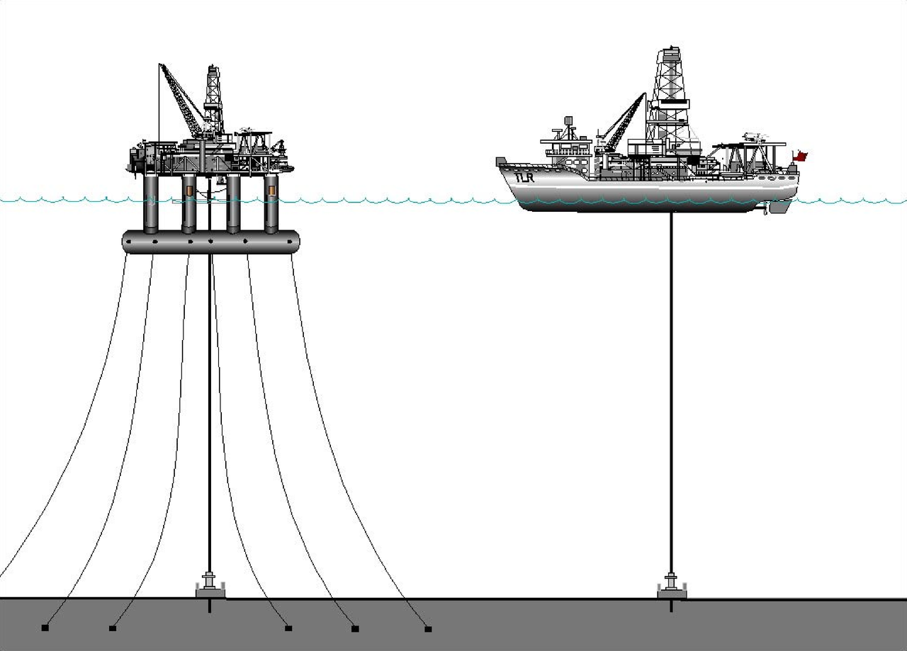 drill ships, oil rigs, drillship, oil, hot stacking, cold stacking