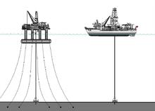 Fpv line forex