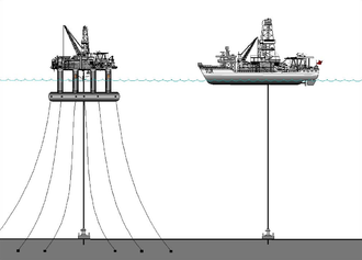 Drillship - Comparison of deepwater semi-submersible and drillship.
