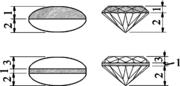 Aufbau einer Dublette/Triplette1. Schmuckstein2. Unterlage3. Auflage