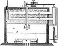 EB1911 Incubators - Fig. 4.—Hearson's Incubator.jpg