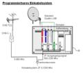 Einkabelsystem mit Frequenzversatz.png