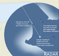 Enhanced radar positioning principle.png