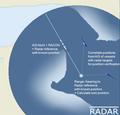 Enhanced radar positioning principle.png