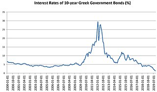 Greek government-debt crisis Sovereign debt crisis faced by Greece