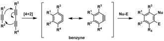 Hexadehydro Diels-Alder reaction - HDDA Figure - Generalized(2)