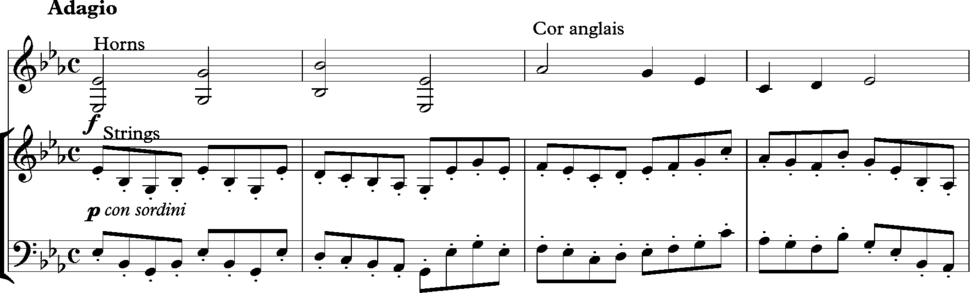 Haydn Symphony 23 opening