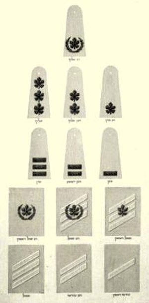 Israel Defense Forces ranks - IDF Ranks in 1949