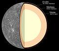 Internal Structure of Mercury (fr).jpg