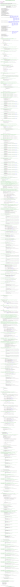 File:Iterative-NTT-Multiplication-Pseudo-Code.png