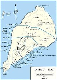 Plan de desembarco