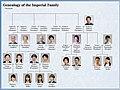 Japanese Imperial Family Tree October 2018.jpg