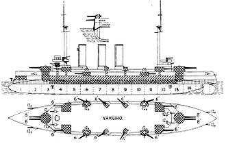 Japanese cruiser Yakumo - Left elevation and plan of Yakumo from Jane's Fighting Ships 1904