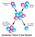 Kernfusie dt reactie.png