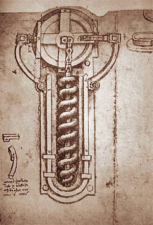 Wheellock - Wheellock of Leonardo da Vinci