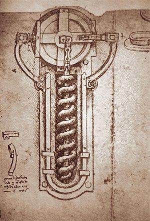 Wheellock - Wheellock of Leonardo da Vinci