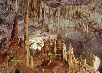 Speleothem - Image showing the six most common speleothems with labels. Enlarge to view labels.
