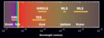 Longueurs d'ondes observées par les instruments d'Aura.png