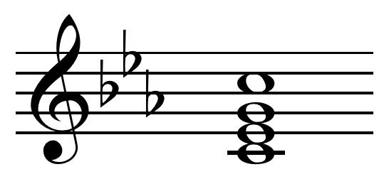 Minor chord on C