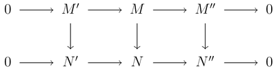 Morphism of short exact sequences.png