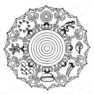 Mha Puja - Sketch of Nepalese Mha Pujā Mandala