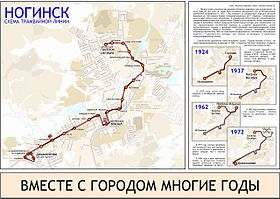 Image illustrative de l'article Tramway de Noguinsk