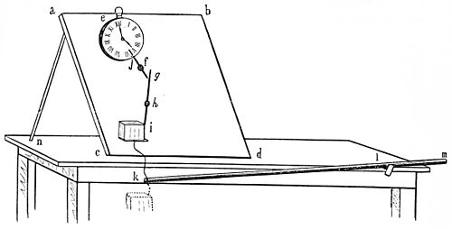 PSM V29 D203 Clock rigged to drop a weight on the hour.jpg