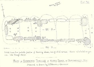 Portskewett - Plan of chambered tumulus at Heston Brake, 1888 - by Mary Ellen Bagnall Oakeley.