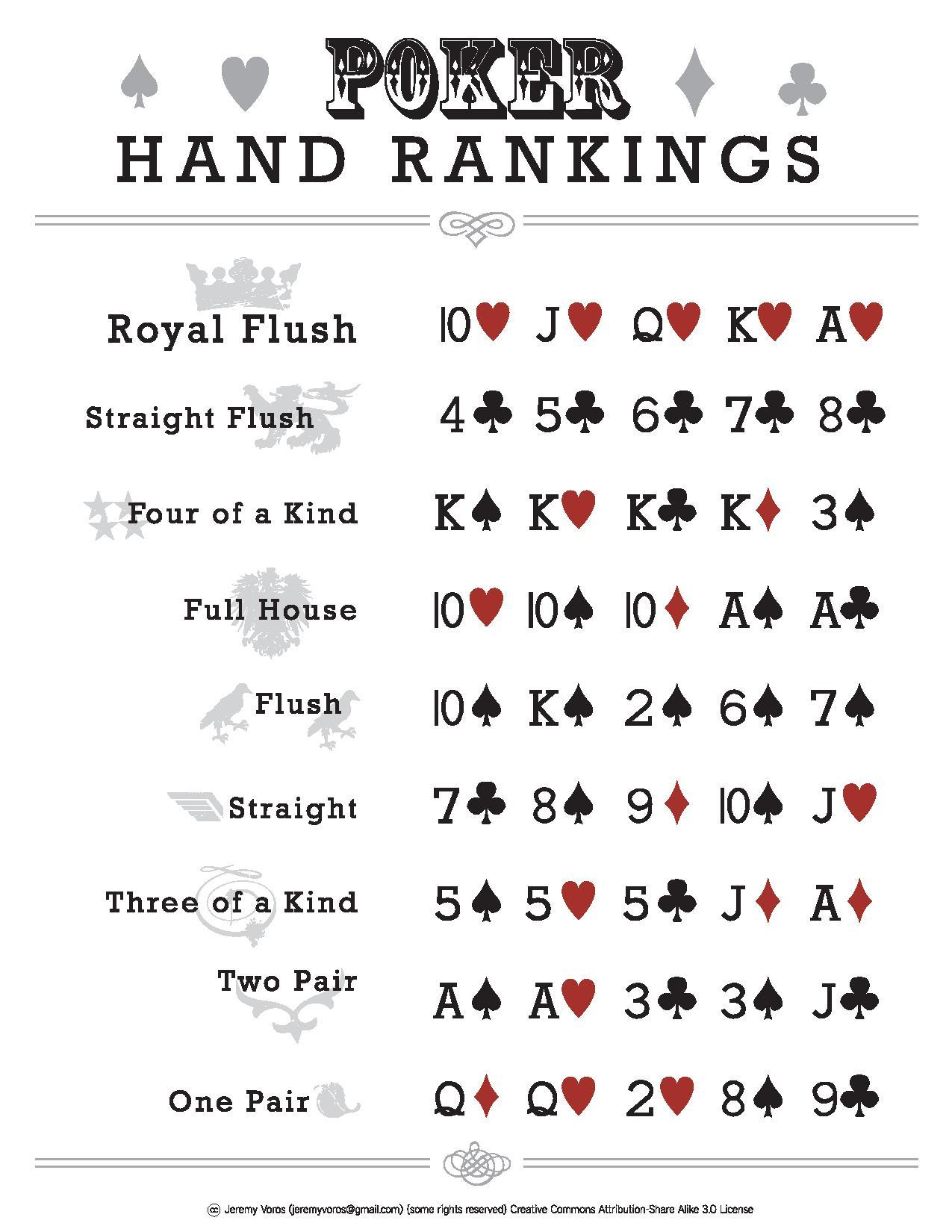 Impertinent image regarding poker hands printable